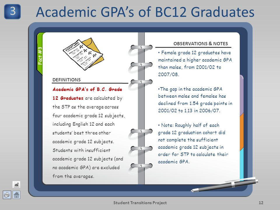 DEFINITIONS OBSERVATIONS & NOTES Student Transitions Project12 Academic GPA's of B.C.