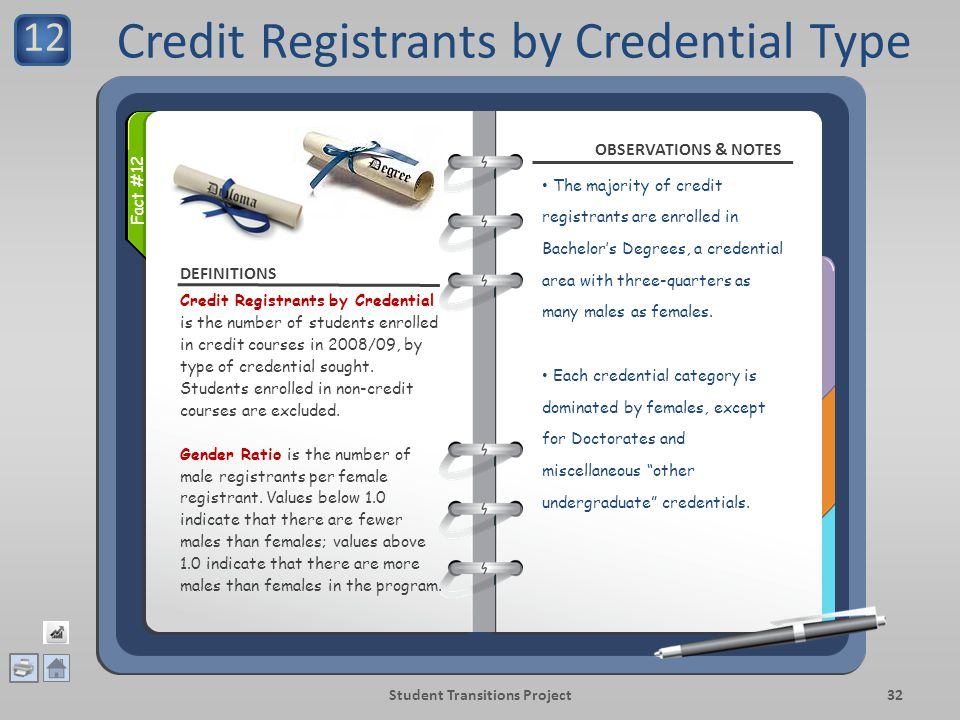 DEFINITIONS OBSERVATIONS & NOTES Student Transitions Project32 Credit Registrants by Credential is the number of students enrolled in credit courses in 2008/09, by type of credential sought.