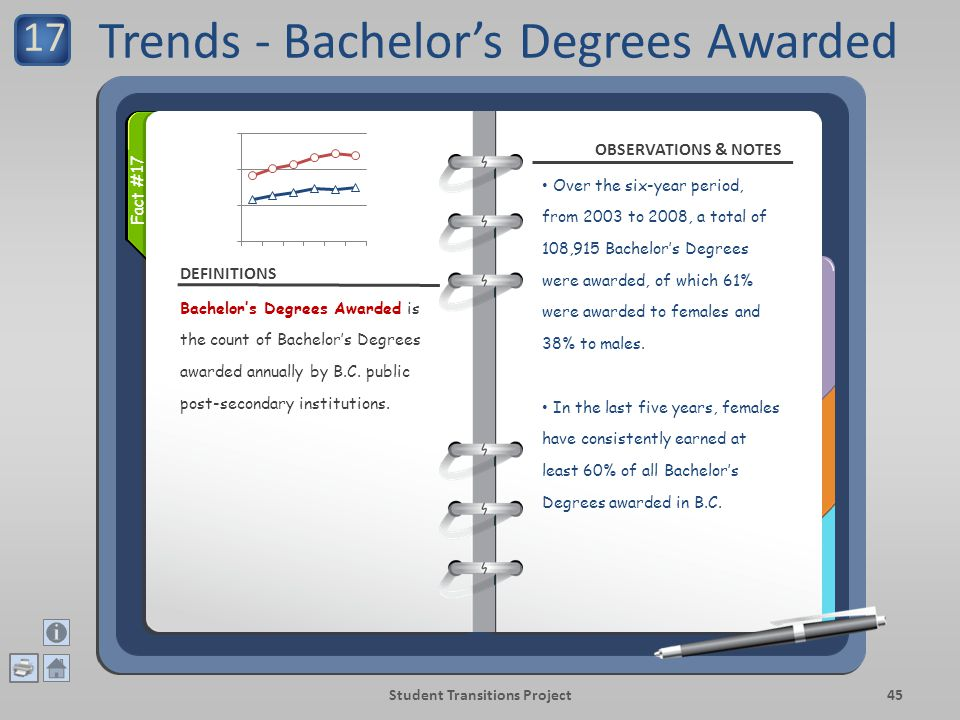 DEFINITIONS OBSERVATIONS & NOTES Student Transitions Project45 Bachelor's Degrees Awarded is the count of Bachelor's Degrees awarded annually by B.C.