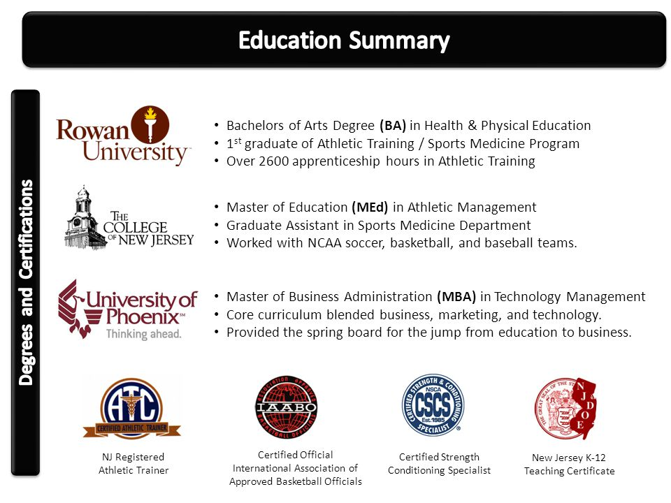 education summary / degrees and certifications ba rowan university, Human Body