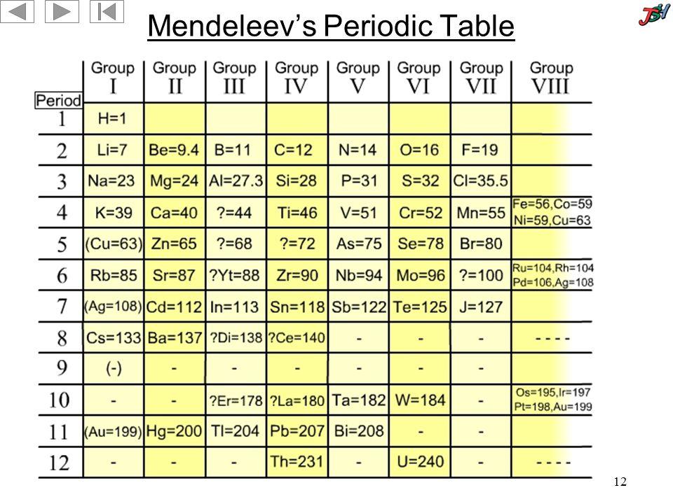 12 Mendeleev's Periodic Table