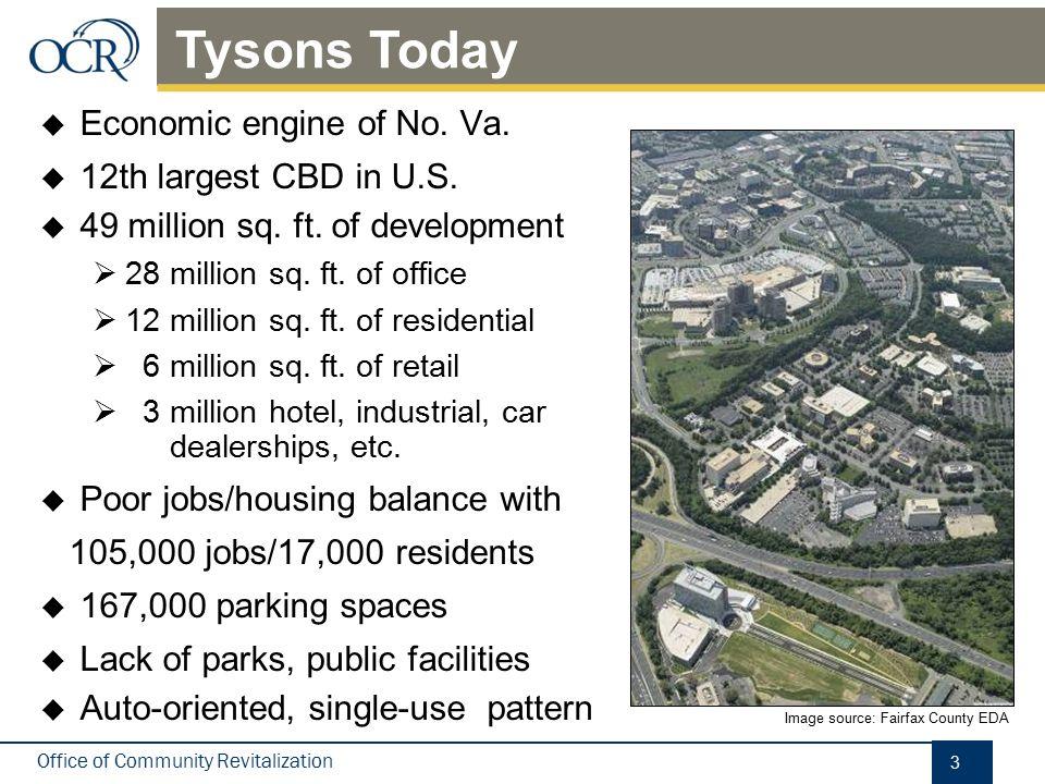 Office of Community Revitalization  Economic engine of No. Va.  12th largest CBD in U.S.  49 million sq. ft. of development  28 million sq. ft. of