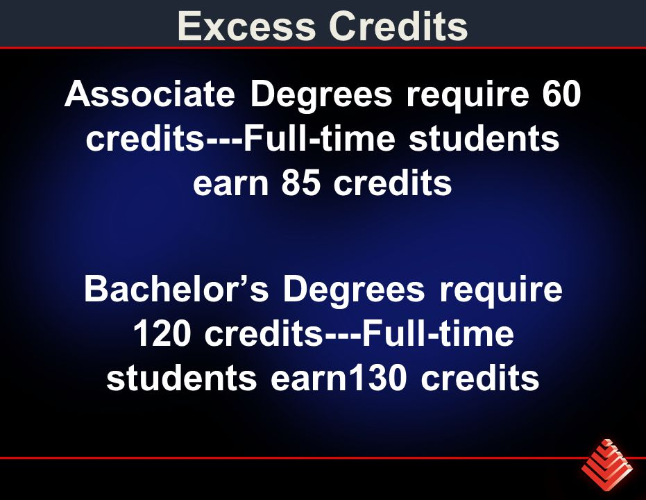 Excess Credits Associate Degrees require 60 credits---Full-time students earn 85 credits Bachelor's Degrees require 120 credits---Full-time students earn130 credits