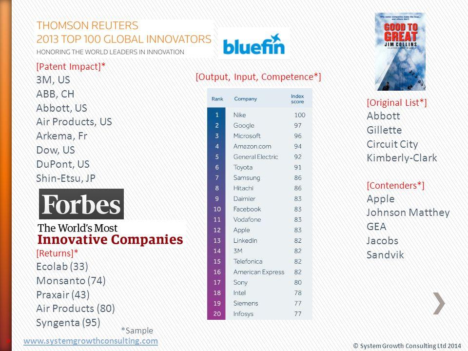 [Patent Impact]* 3M, US ABB, CH Abbott, US Air Products, US Arkema, Fr Dow, US DuPont, US Shin-Etsu, JP [Original List*] Abbott Gillette Circuit City