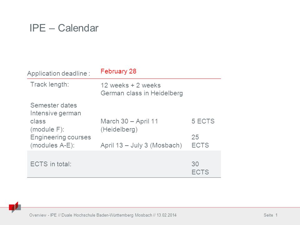 IPE – Calendar Seite 1 Application deadline : February 28 Track length: 12 weeks + 2 weeks German class in Heidelberg Semester dates Intensive german class (module F): Engineering courses (modules A-E): March 30 – April 11 (Heidelberg) April 13 – July 3 (Mosbach) 5 ECTS 25 ECTS ECTS in total: 30 ECTS Overview - IPE // Duale Hochschule Baden-Württemberg Mosbach // 13.02.2014