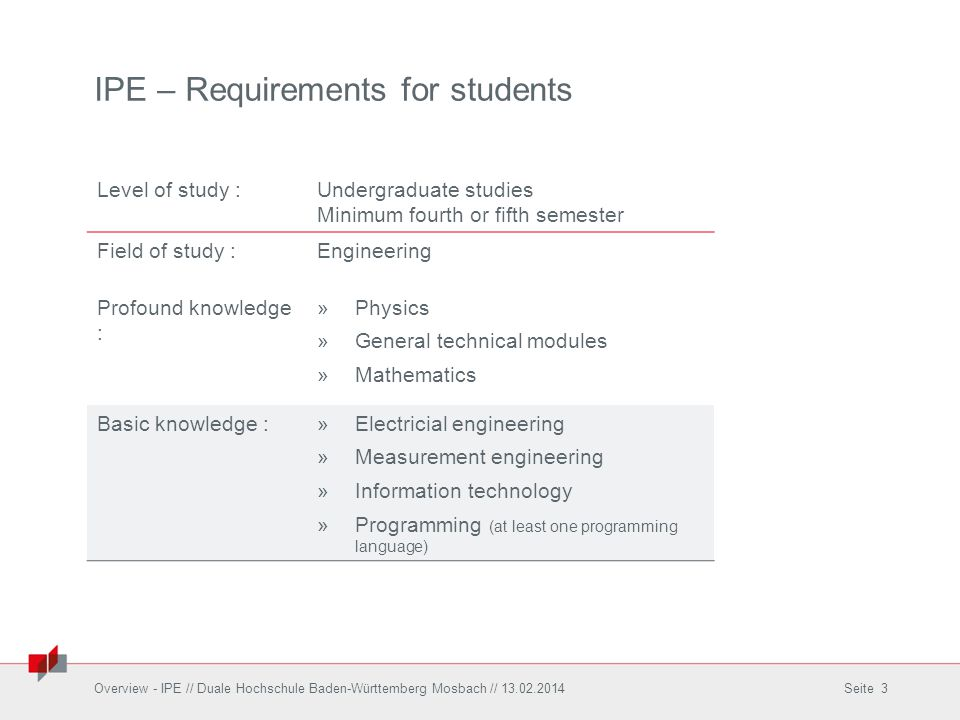 IPE – Requirements for students Seite 3 Level of study :Undergraduate studies Minimum fourth or fifth semester Field of study :Engineering Profound knowledge :  Physics  General technical modules  Mathematics Basic knowledge :  Electricial engineering  Measurement engineering  Information technology  Programming (at least one programming language) Overview - IPE // Duale Hochschule Baden-Württemberg Mosbach // 13.02.2014