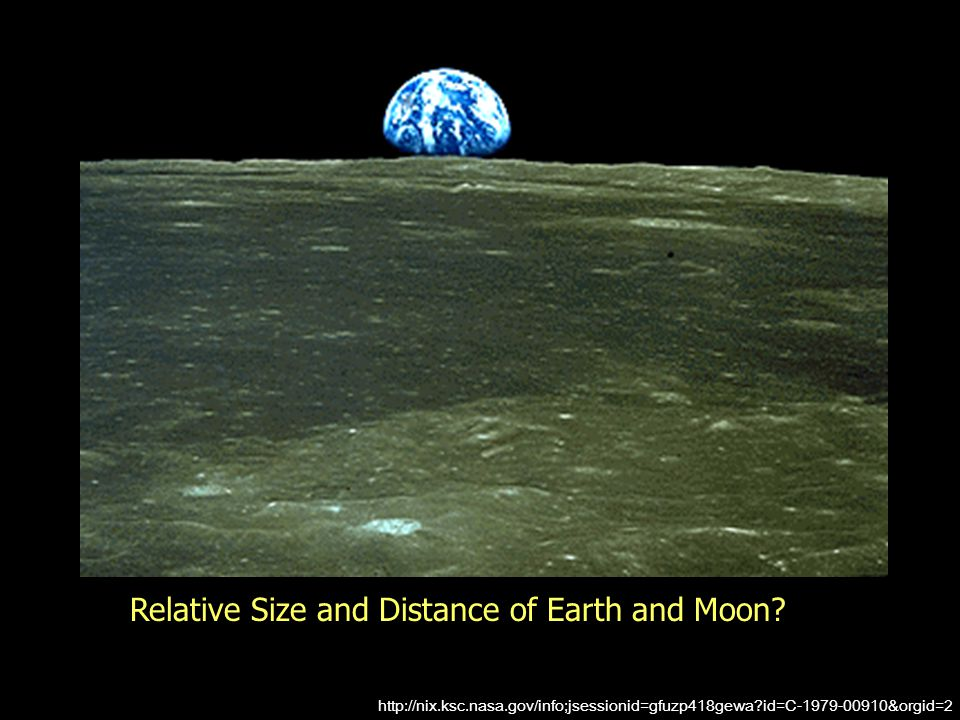 Relative Size and Distance of Earth and Moon.