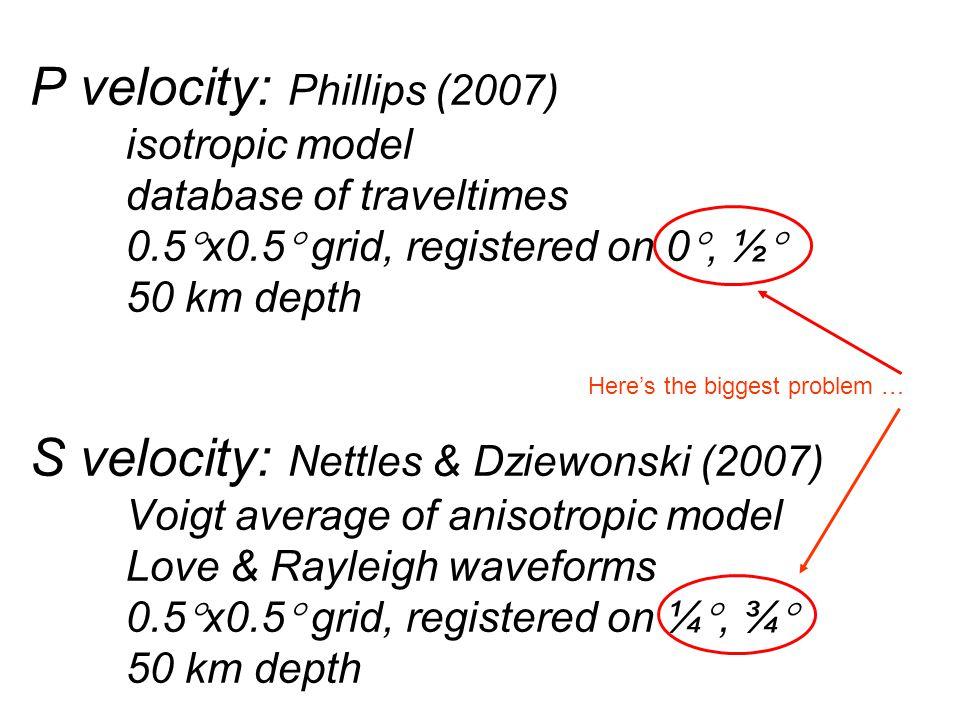 P velocity: Phillips (2007) isotropic model database of traveltimes 0.5  x0.5  grid, registered on 0 , ½  50 km depth S velocity: Nettles & Dziewonski (2007) Voigt average of anisotropic model Love & Rayleigh waveforms 0.5  x0.5  grid, registered on ¼ , ¾  50 km depth Here's the biggest problem …