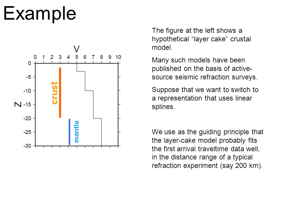 """The figure at the left shows a hypothetical """"layer cake"""" crustal model. Many such models have been published on the basis of active- source seismic re"""