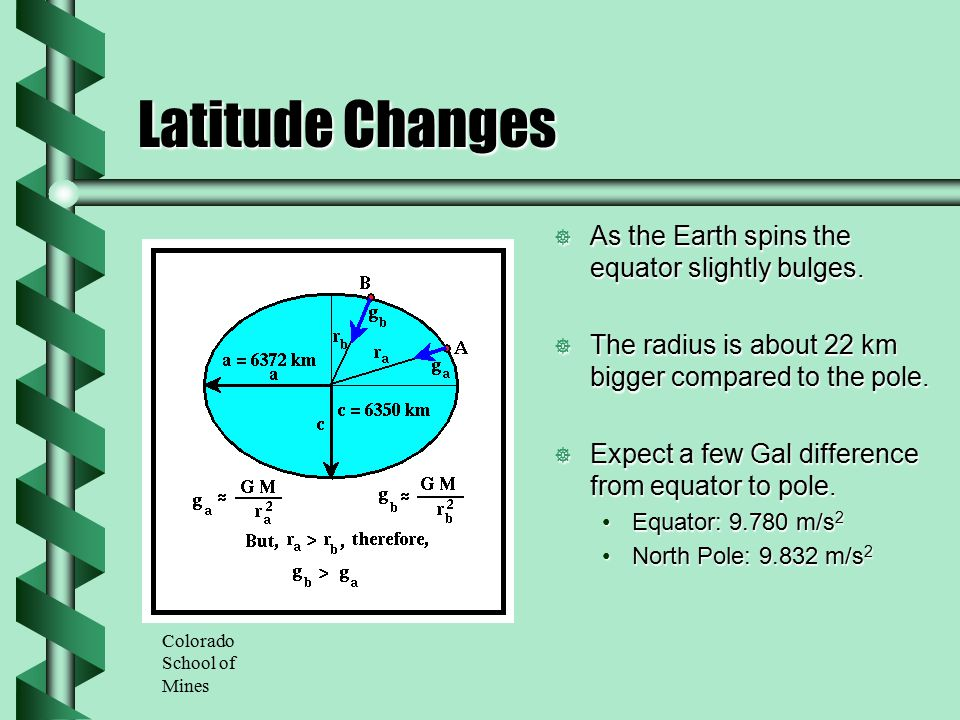 Centripetal Correction  The spin of the earth creates a centripetal acceleration toward the axis of the earth.