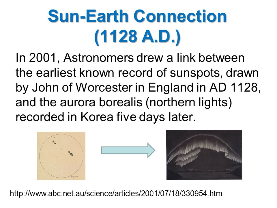Sun-Earth Connection (1128 A.D.) In 2001, Astronomers drew a link between the earliest known record of sunspots, drawn by John of Worcester in England in AD 1128, and the aurora borealis (northern lights) recorded in Korea five days later.