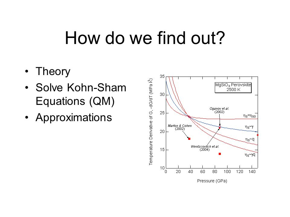 How do we find out? Theory Solve Kohn-Sham Equations (QM) Approximations