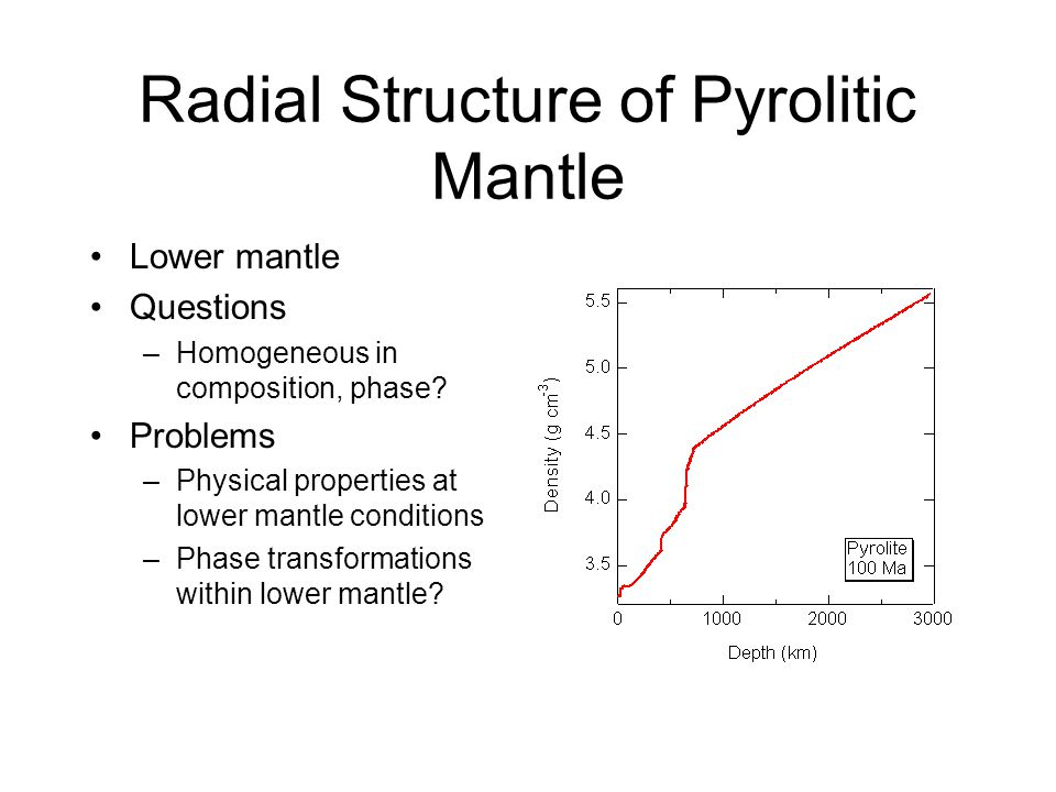 Radial Structure of Pyrolitic Mantle Lower mantle Questions –Homogeneous in composition, phase? Problems –Physical properties at lower mantle conditio