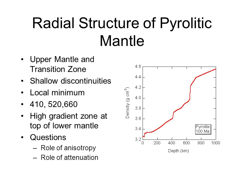 Radial Structure of Pyrolitic Mantle Upper Mantle and Transition Zone Shallow discontinuities Local minimum 410, 520,660 High gradient zone at top of lower mantle Questions –Role of anisotropy –Role of attenuation