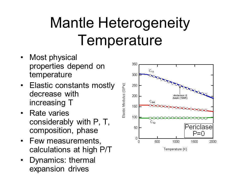 Mantle Heterogeneity Temperature Most physical properties depend on temperature Elastic constants mostly decrease with increasing T Rate varies considerably with P, T, composition, phase Few measurements, calculations at high P/T Dynamics: thermal expansion drives