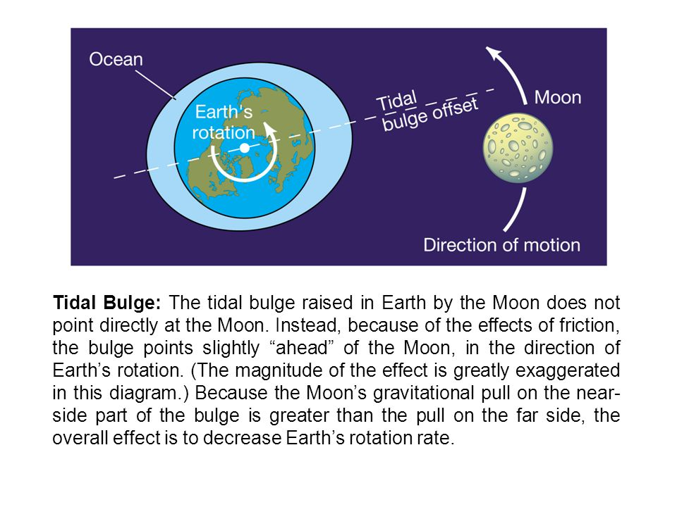 Tidal Bulge: The tidal bulge raised in Earth by the Moon does not point directly at the Moon. Instead, because of the effects of friction, the bulge p