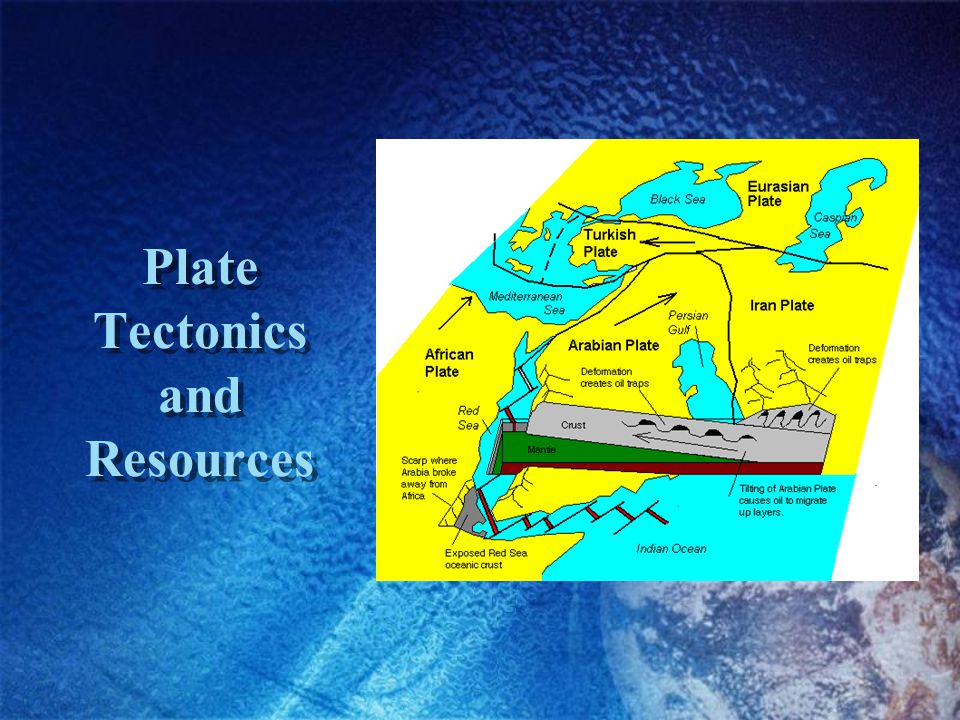 Plate Tectonics and Resources