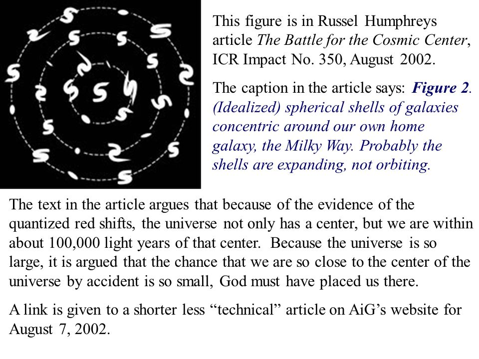 This figure is in Russel Humphreys article The Battle for the Cosmic Center, ICR Impact No. 350, August 2002. The caption in the article says: Figure