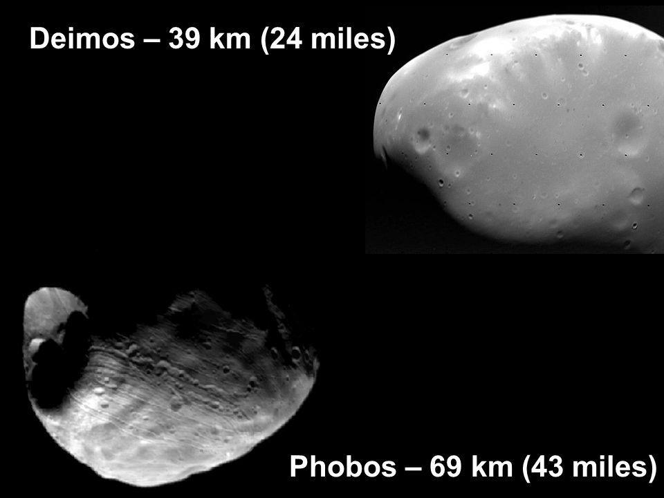 Deimos – 39 km (24 miles) Phobos – 69 km (43 miles)