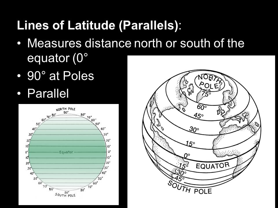 Lines of Latitude (Parallels): Measures distance north or south of the equator (0° 90° at Poles Parallel