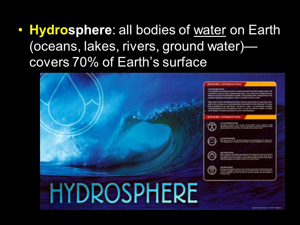 Hydrosphere: all bodies of water on Earth (oceans, lakes, rivers, ground water)— covers 70% of Earth's surface