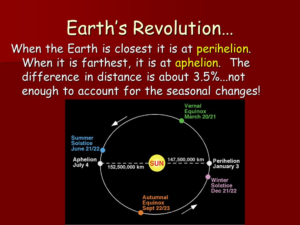 PGCC PSC 121 Gage Earth's Revolution… So what causes the daily and seasonal changes.