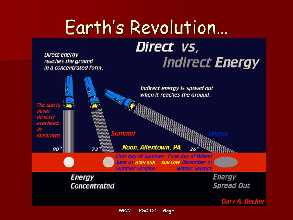 PGCC PSC 121 Gage Earth's Revolution…