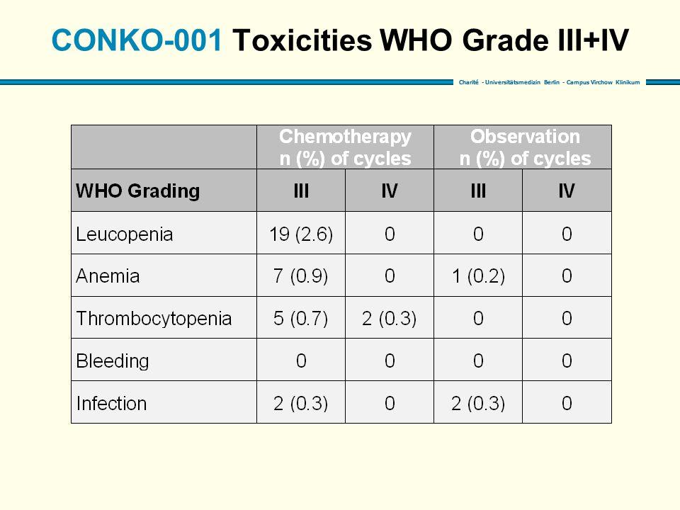 Charité - Universitätsmedizin Berlin - Campus Virchow Klinikum CONKO-001 Toxicities WHO Grade III+IV