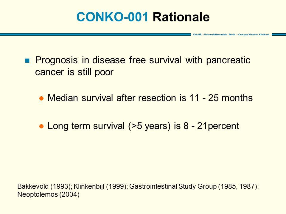 Charité - Universitätsmedizin Berlin - Campus Virchow Klinikum CONKO-001 Rationale n Prognosis in disease free survival with pancreatic cancer is still poor Median survival after resection is 11 - 25 months Long term survival (>5 years) is 8 - 21percent Bakkevold (1993); Klinkenbijl (1999); Gastrointestinal Study Group (1985, 1987); Neoptolemos (2004)