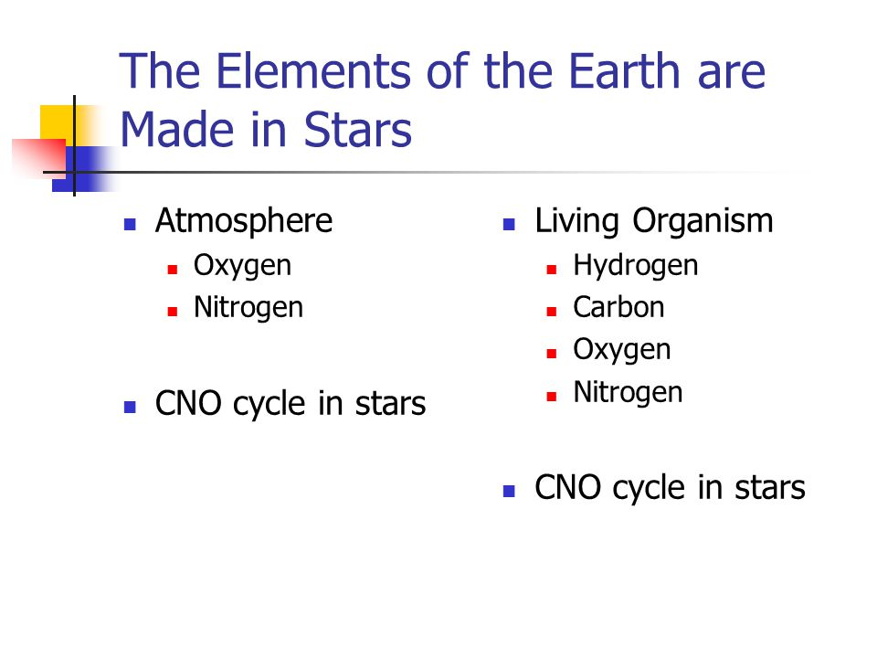 The Elements of the Earth are Made in Stars Atmosphere Oxygen Nitrogen CNO cycle in stars Living Organism Hydrogen Carbon Oxygen Nitrogen CNO cycle in stars