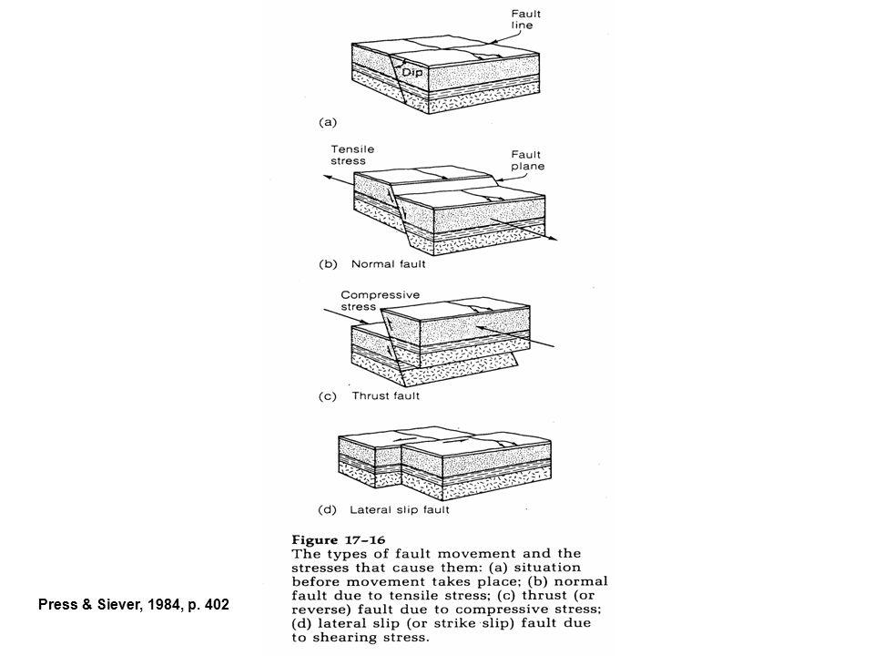 Press & Siever, 1984, p. 402