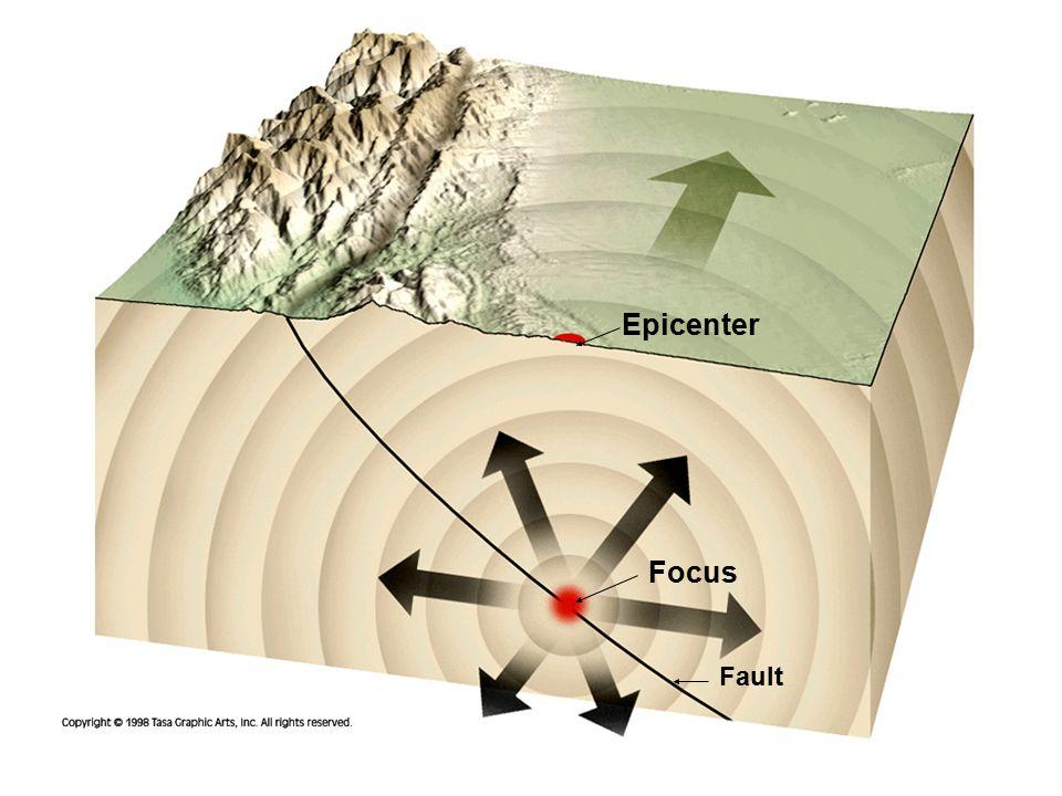 Focus Fault Epicenter
