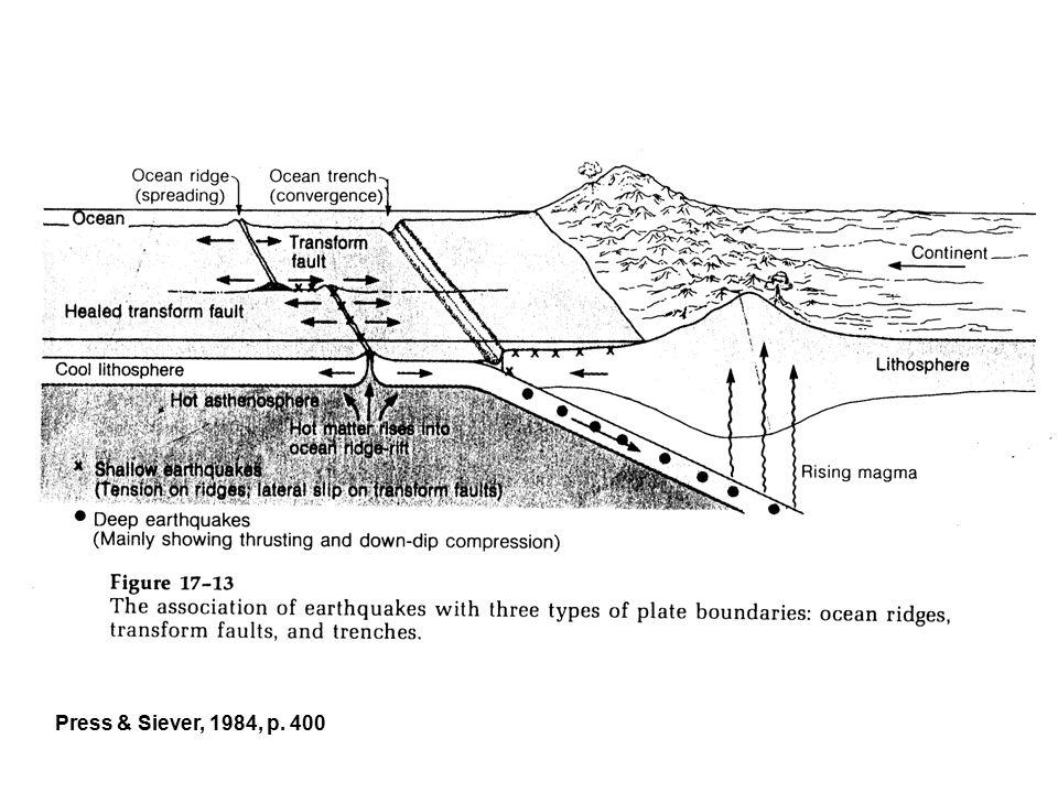 Press & Siever, 1984, p. 400