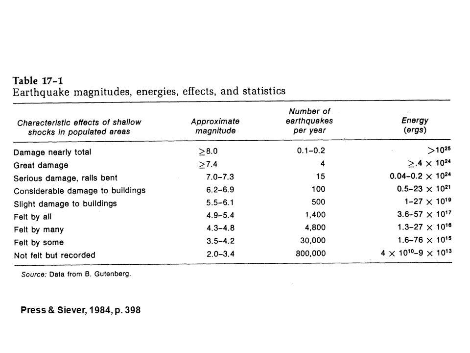 Press & Siever, 1984, p. 398