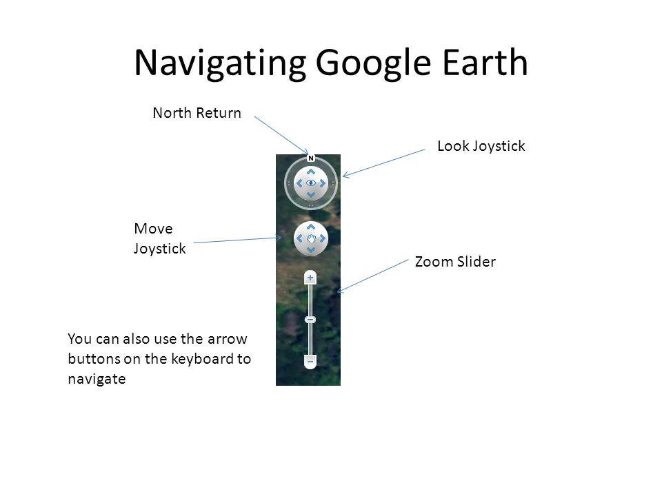 Navigating Google Earth Look Joystick Move Joystick Zoom Slider You can also use the arrow buttons on the keyboard to navigate North Return