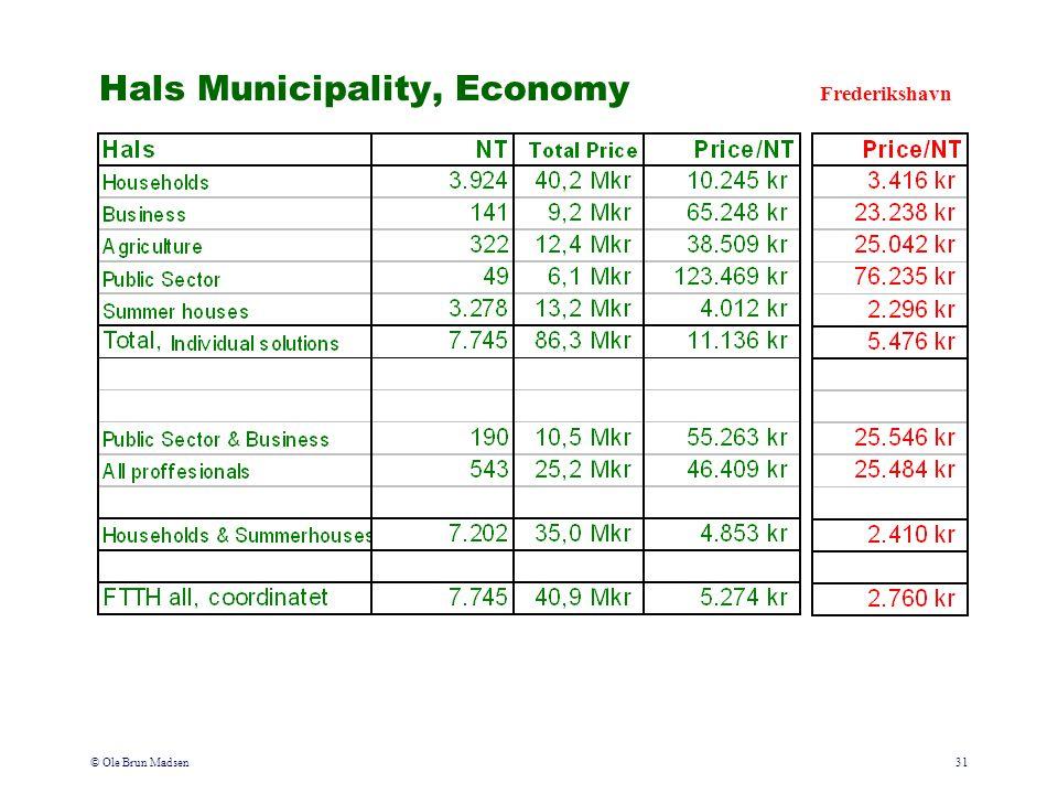 © Ole Brun Madsen31 Hals Municipality, Economy Frederikshavn