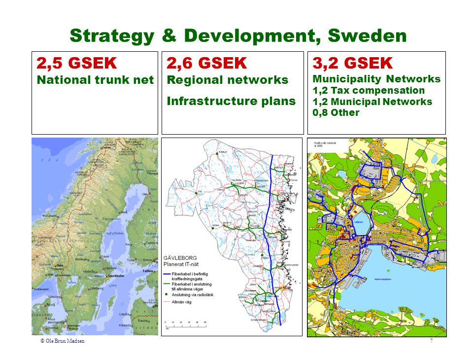 © Ole Brun Madsen7 Strategy & Development, Sweden 2,5 GSEK National trunk net 2,6 GSEK Regional networks Infrastructure plans 3,2 GSEK Municipality Ne