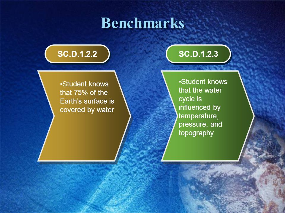 Benchmarks SC.D.1.2.2 Student knows that 75% of the Earth's surface is covered by water SC.D.1.2.3 Student knows that the water cycle is influenced by temperature, pressure, and topography