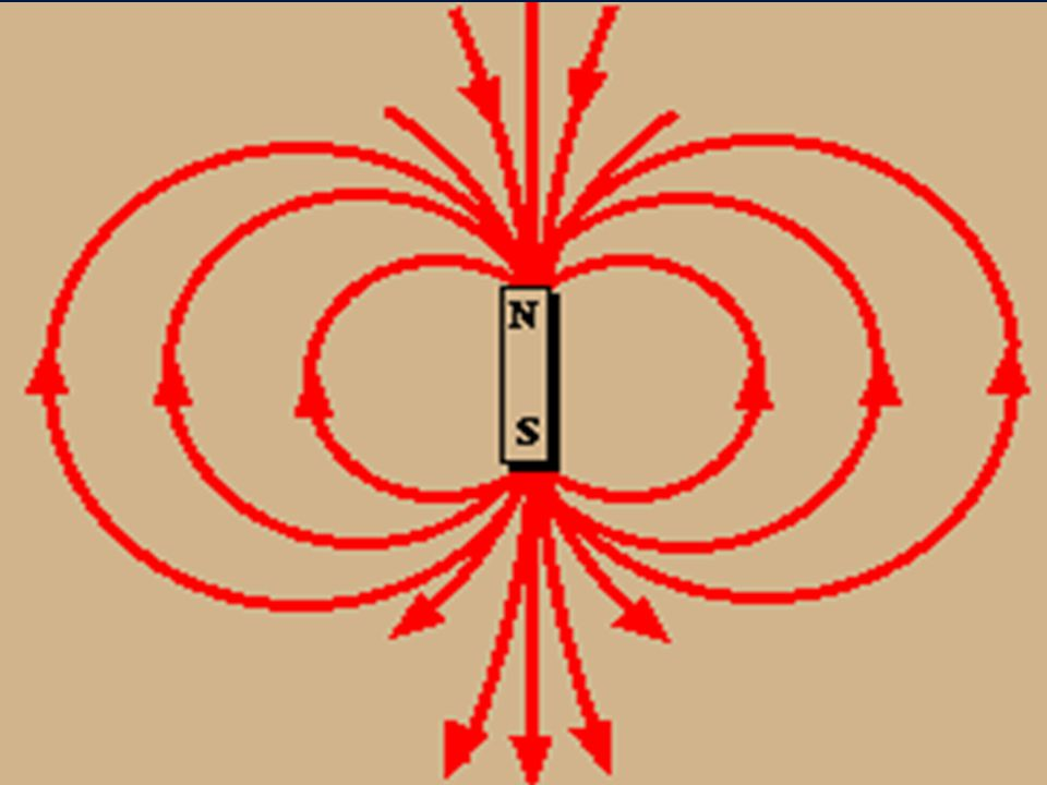 Earth's Magnetic Field Magnetic fields are made wherever there is an electric current, that is the movement of electrons. In a regular bar magnet, the