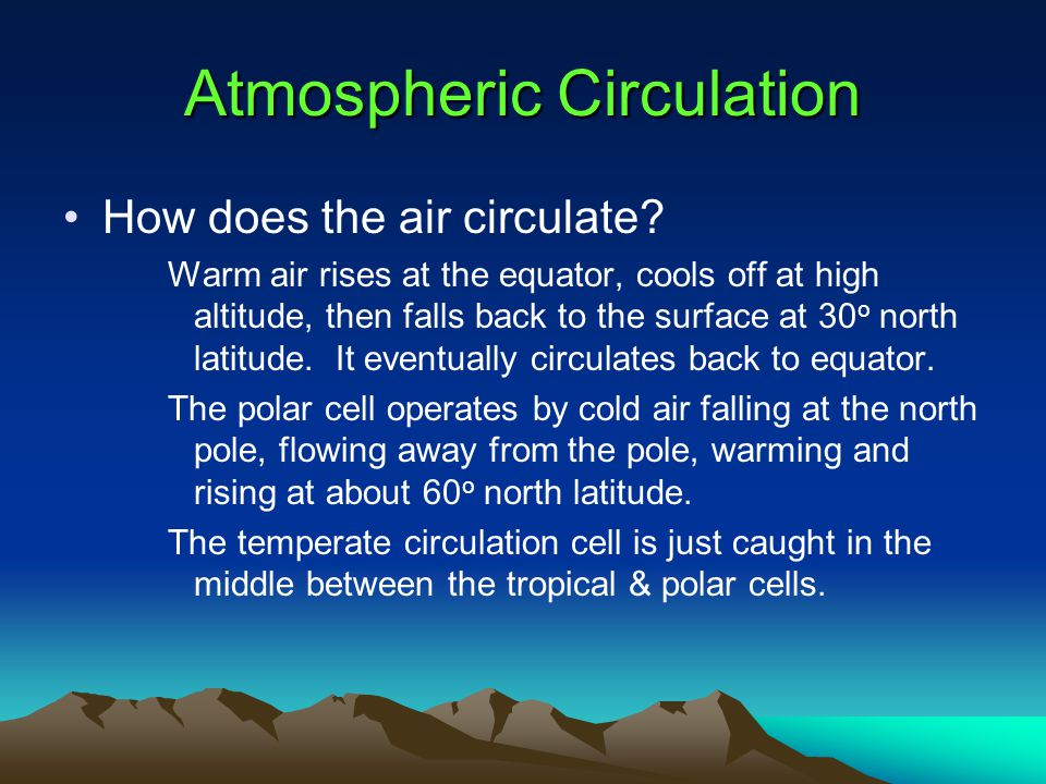 Atmospheric Circulation Earth's atmosphere has 3 circulation cells in each hemisphere (called Hadley cells on other planets). The northern-most is the