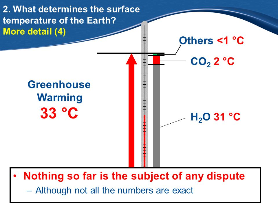 2. What determines the surface temperature of the Earth.