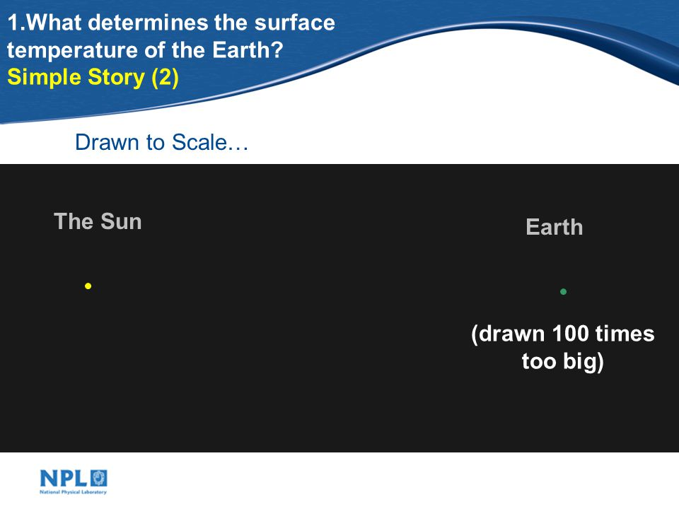 1.What determines the surface temperature of the Earth.