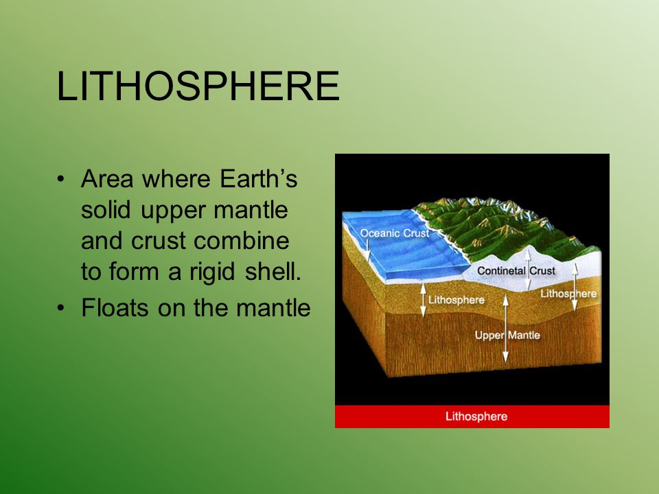 LITHOSPHERE Area where Earth's solid upper mantle and crust combine to form a rigid shell. Floats on the mantle