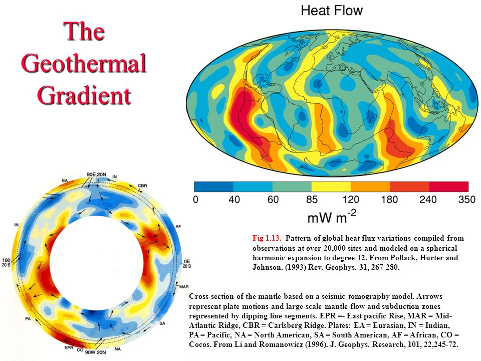 The Geothermal Gradient Fig 1.13. Pattern of global heat flux variations compiled from observations at over 20,000 sites and modeled on a spherical ha