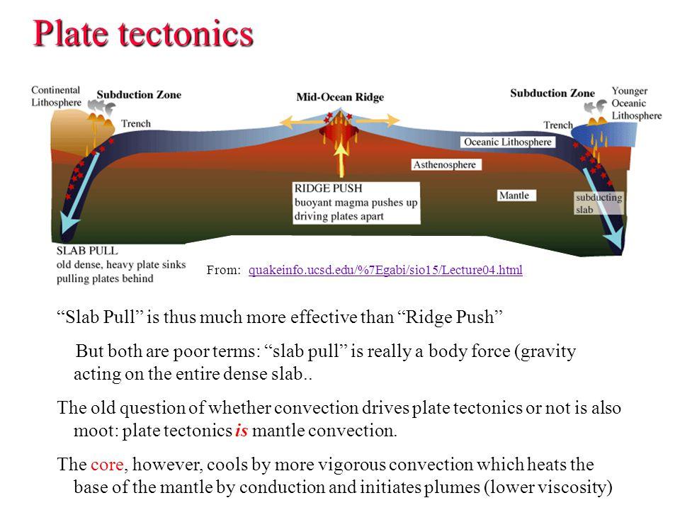 "Plate tectonics From: quakeinfo.ucsd.edu/%7Egabi/sio15/Lecture04.htmlquakeinfo.ucsd.edu/%7Egabi/sio15/Lecture04.html ""Slab Pull"" is thus much more eff"