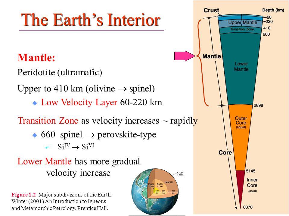 The Earth's Interior Mantle: Peridotite (ultramafic) Upper to 410 km (olivine  spinel) u Low Velocity Layer 60-220 km Transition Zone as velocity inc