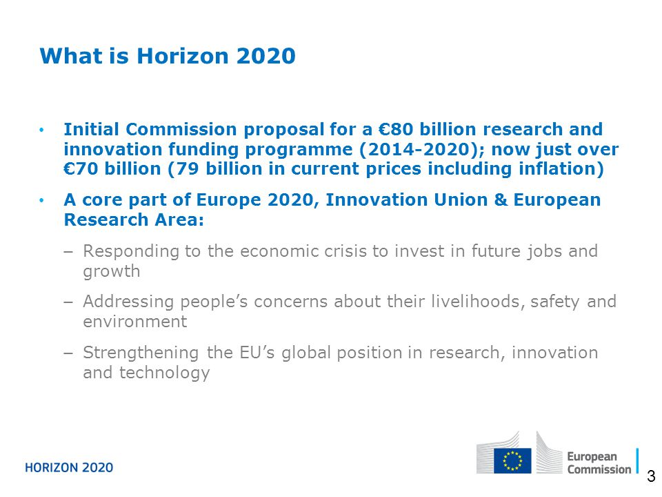 What is Horizon 2020 Initial Commission proposal for a €80 billion research and innovation funding programme (2014-2020); now just over €70 billion (79 billion in current prices including inflation) A core part of Europe 2020, Innovation Union & European Research Area: − Responding to the economic crisis to invest in future jobs and growth − Addressing people's concerns about their livelihoods, safety and environment − Strengthening the EU's global position in research, innovation and technology 3