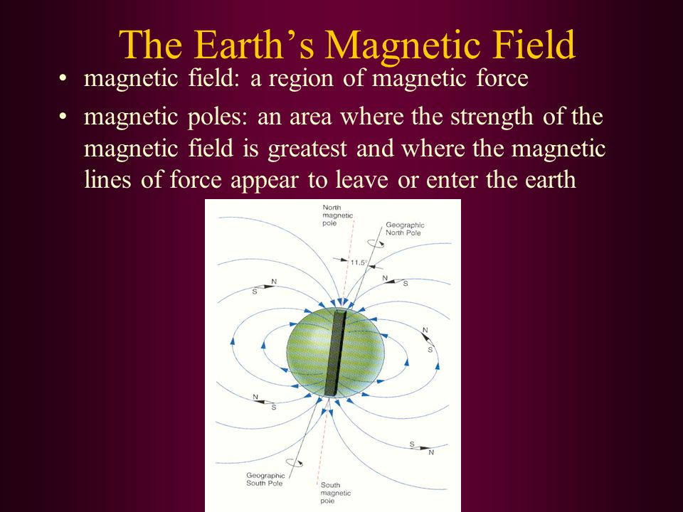 The Earth's Magnetic Field magnetic field: a region of magnetic force magnetic poles: an area where the strength of the magnetic field is greatest and