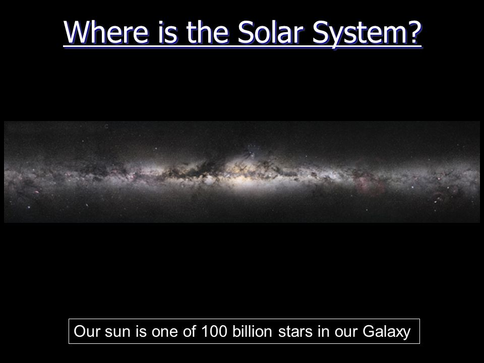 Where is the Solar System? Our sun is one of 100 billion stars in our Galaxy