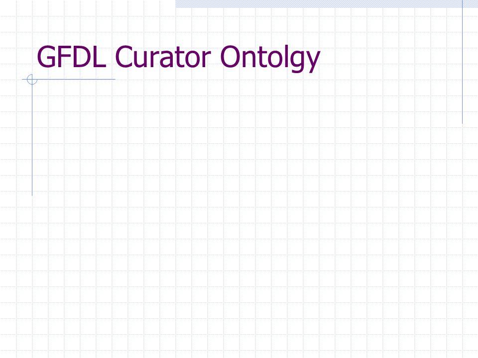 GFDL Curator Ontolgy